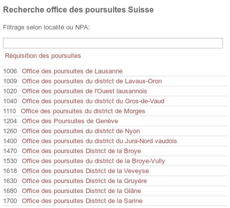 Recherche office des poursuites Suisse